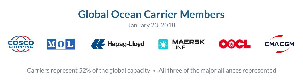 NYSHEX Ocean Carriers represent 52% of global capacity