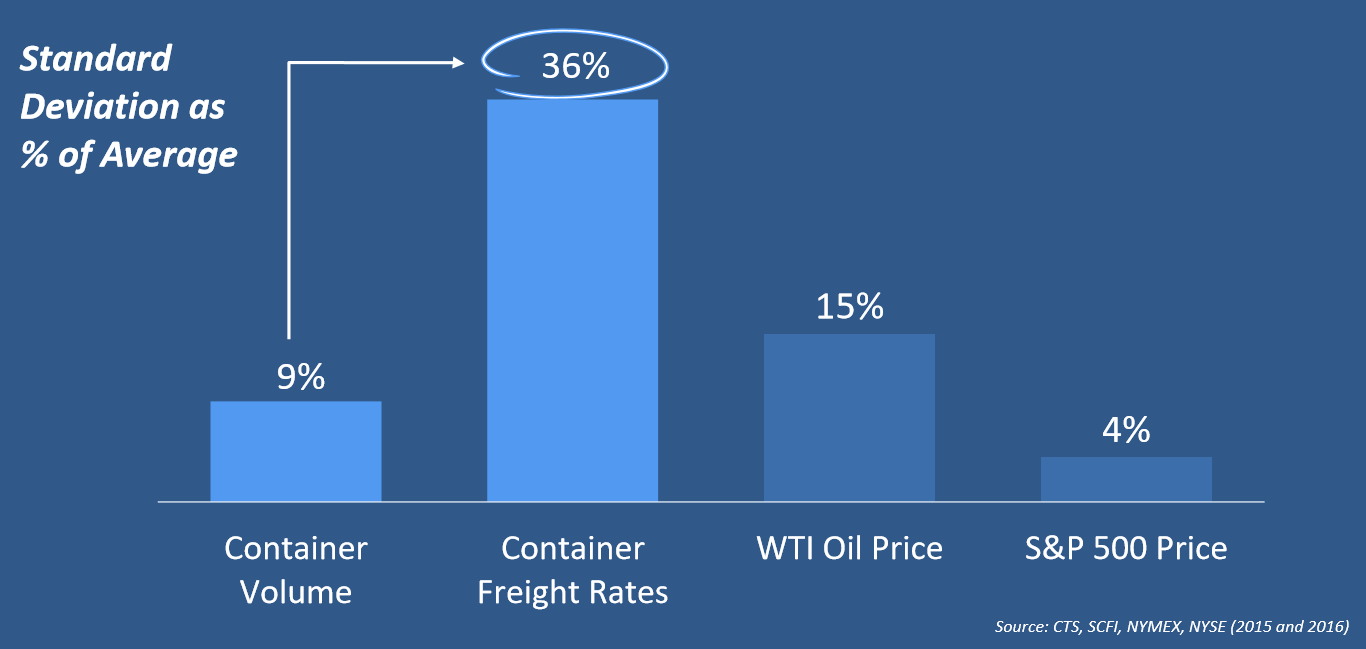freight rate volatility-1.png